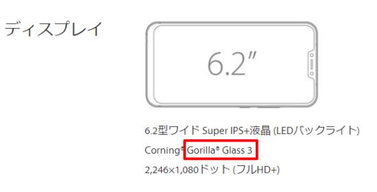 ゴリラガラスの表示