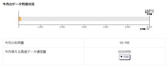 biglobeモバイルのデータ残量