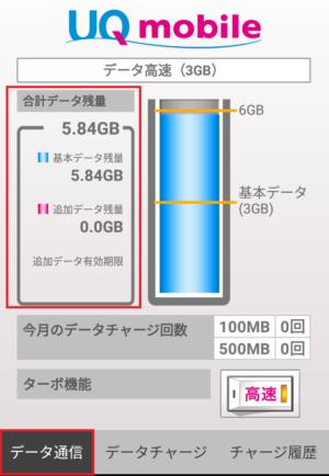 UQモバイル データ通信量の確認