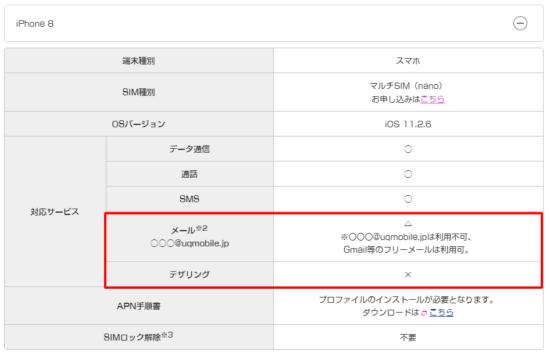 UQモバイルのメール・テザリング対応機種確認