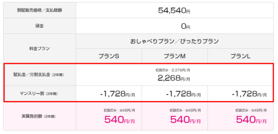 iPhoneSE 128GBのマンスリー割