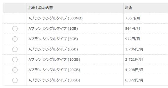 mineoのコース変更2