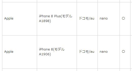 動作確認済端末 iPhone8