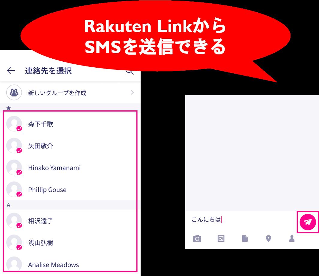 Rakuten LinkでSMSが使える