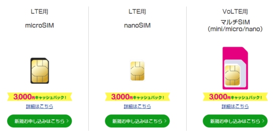 UQ mobileでSIMのみ契約