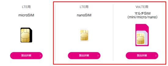 ipadのSIMカードサイズ