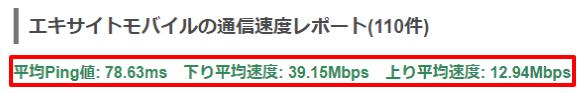 エキサイトモバイルの速度
