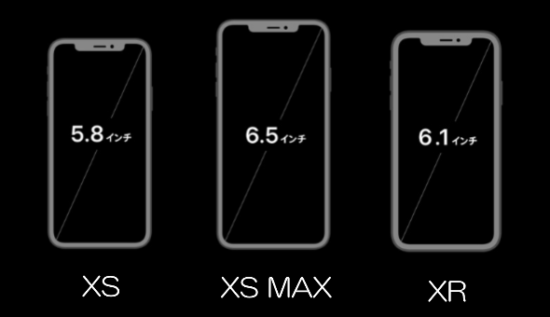 iPhone xs/xs max/xrの画面サイズ
