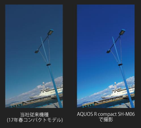 SH-M06のカメラ性能