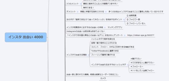 マインドマップのメモ