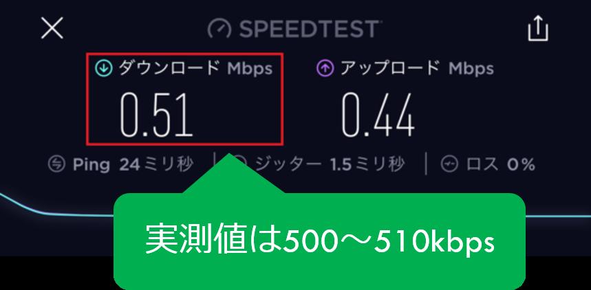 実測値は500~510kbps