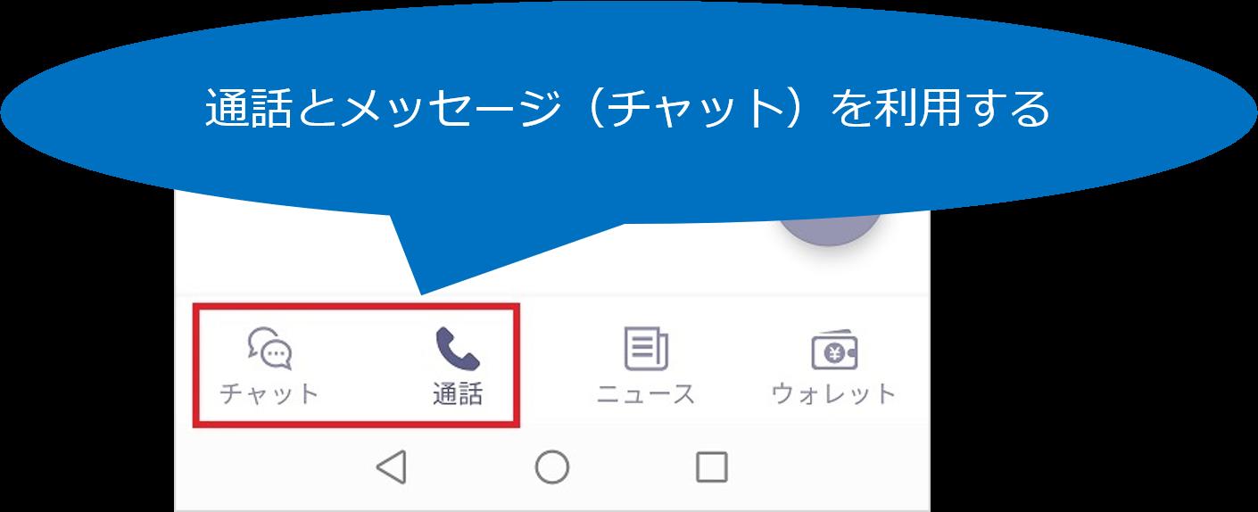 通話とメッセージを利用する