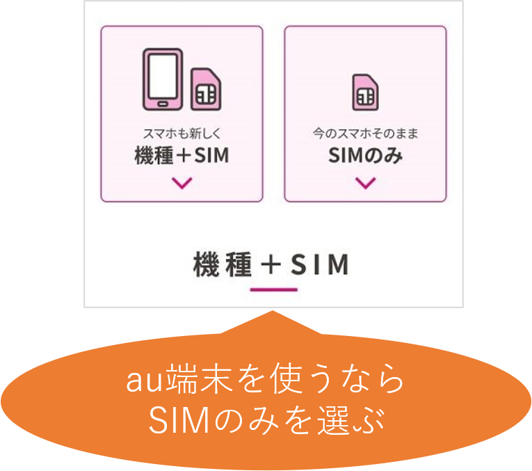 au端末を使うならSIMのみ契約