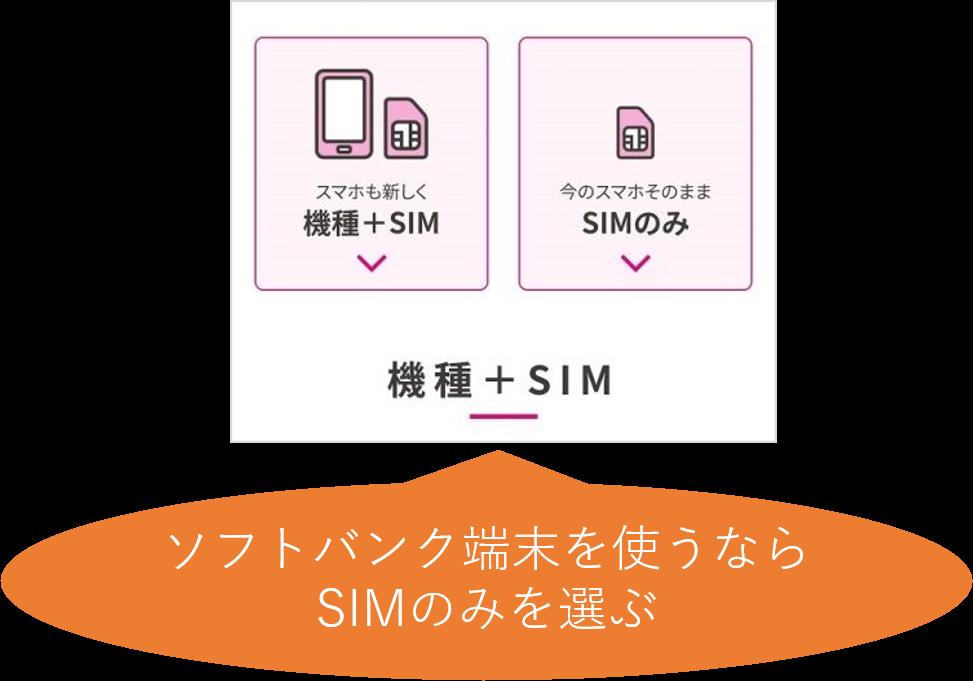 ソフトバンク端末を使うならSIMのみ契約