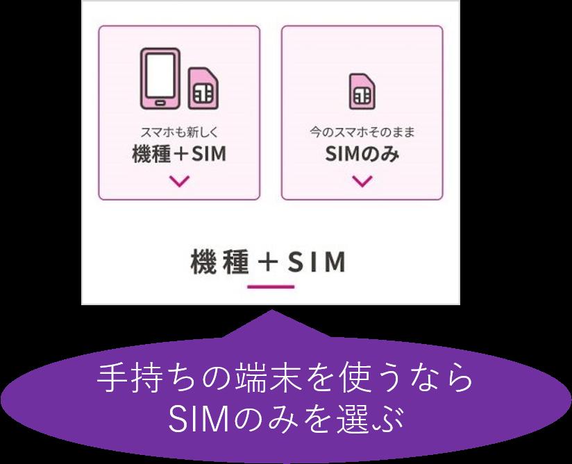 手持ちの端末を使うならSIMのみを選ぶ