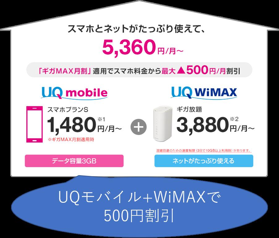 UQモバイルとWiMAXで500円割引