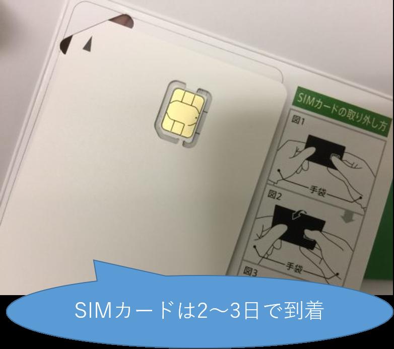 SIMカードは2~3日で到着