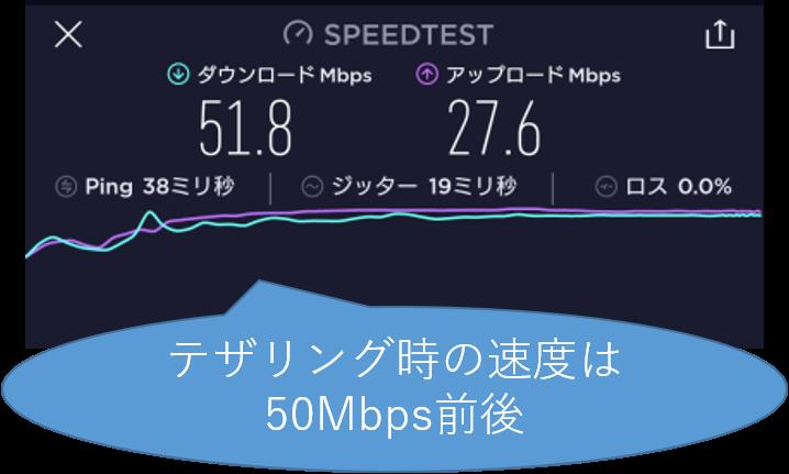 テザリング時の速度は50Mbps前後